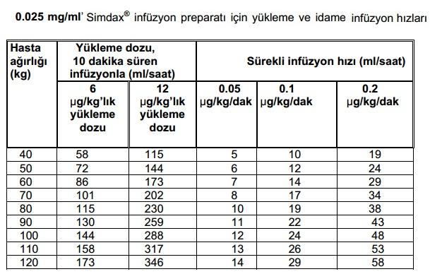 Simdax 0.025mg